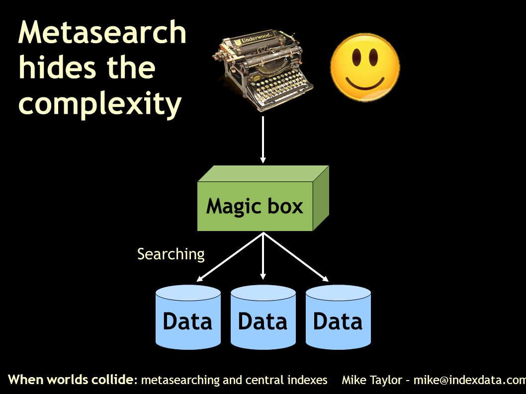 Metasearch hides the complexity When worlds collide : metasearching and central indexes Mike Taylor – mike@indexdata.com Magic box Data Searching