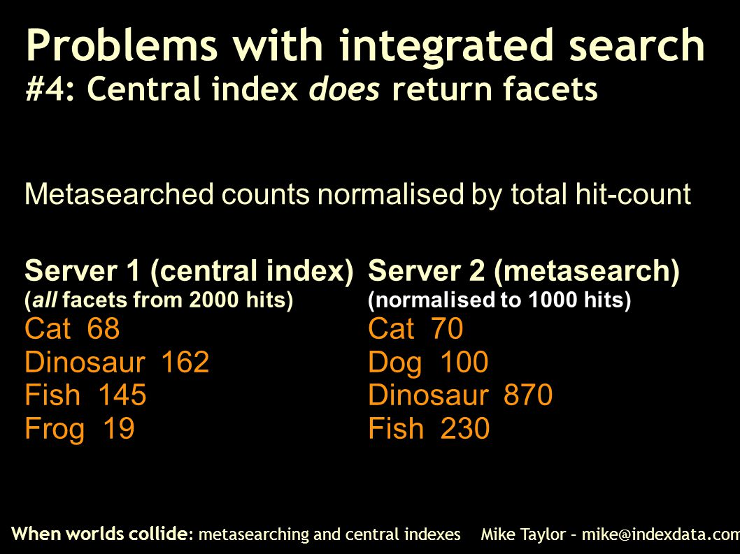 Problems with integrated search #4: Central index does return facets When worlds collide : metasearching and central indexes Mike Taylor – mike@indexd