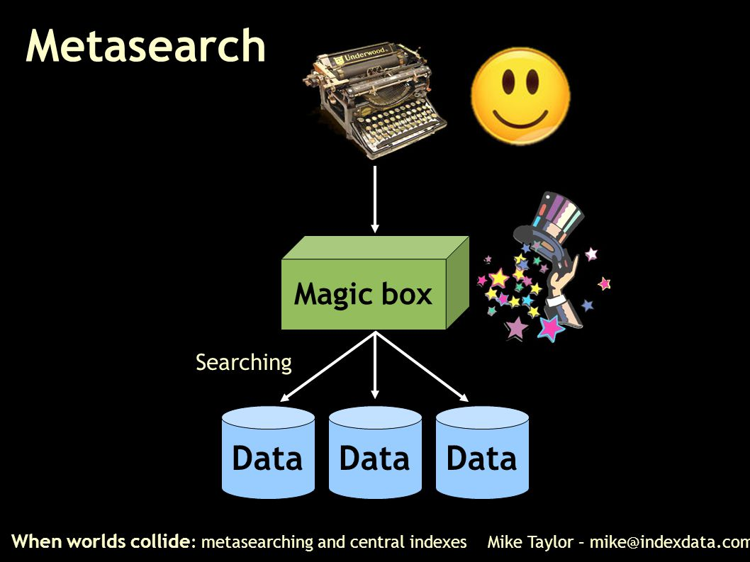Metasearch When worlds collide : metasearching and central indexes Mike Taylor – mike@indexdata.com Magic box Data Searching