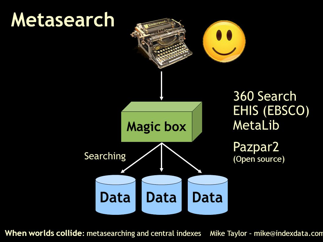 Metasearch When worlds collide : metasearching and central indexes Mike Taylor – mike@indexdata.com Magic box Data Searching 360 Search EHIS (EBSCO) M