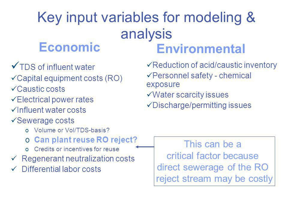 Key input variables for modeling & analysis TDS of influent water Capital equipment costs (RO) Caustic costs Electrical power rates Influent water cos