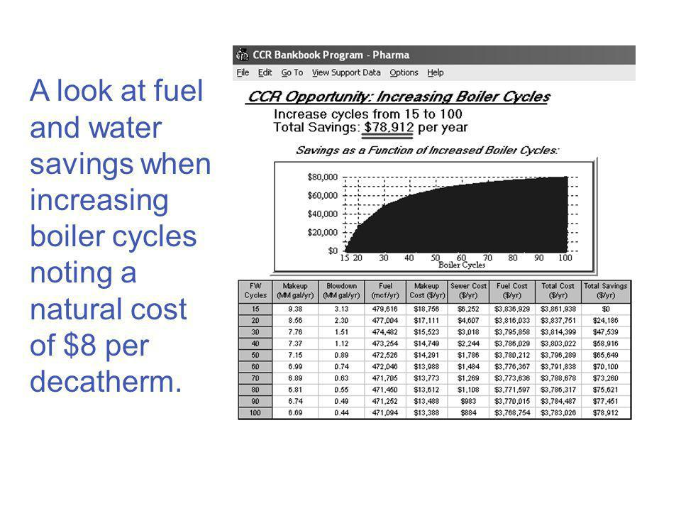 A look at fuel and water savings when increasing boiler cycles noting a natural cost of $8 per decatherm.