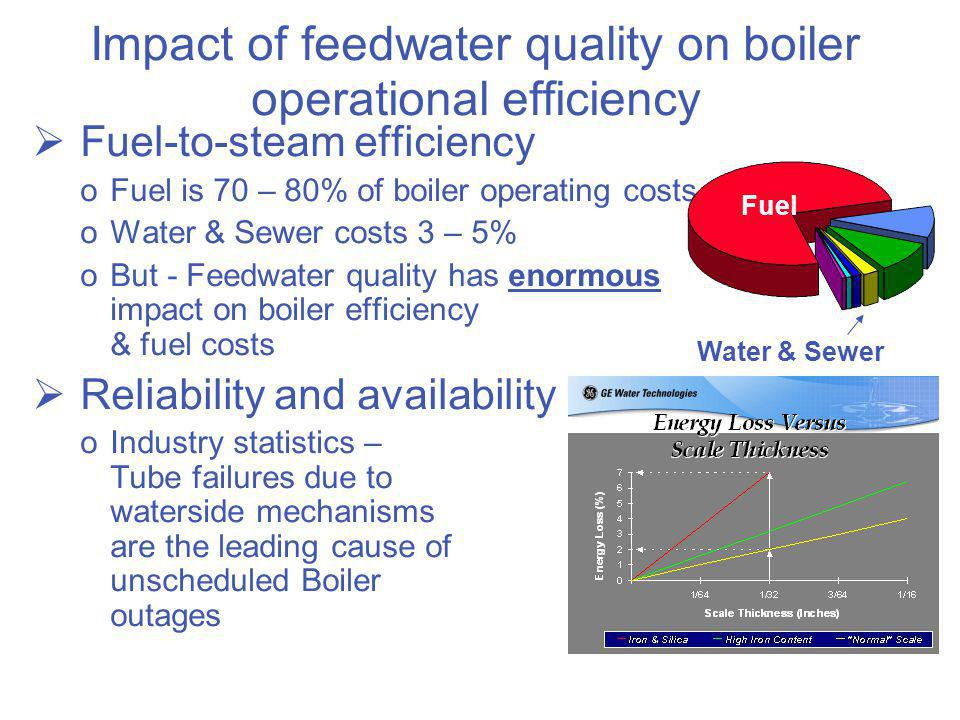 Impact of feedwater quality on boiler operational efficiency Fuel-to-steam efficiency oFuel is 70 – 80% of boiler operating costs oWater & Sewer costs