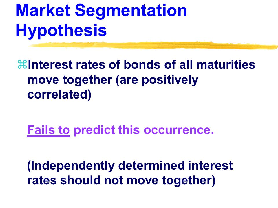 Market Segmentation Hypothesis zInterest rates of bonds of all maturities move together (are positively correlated) Fails to predict this occurrence.