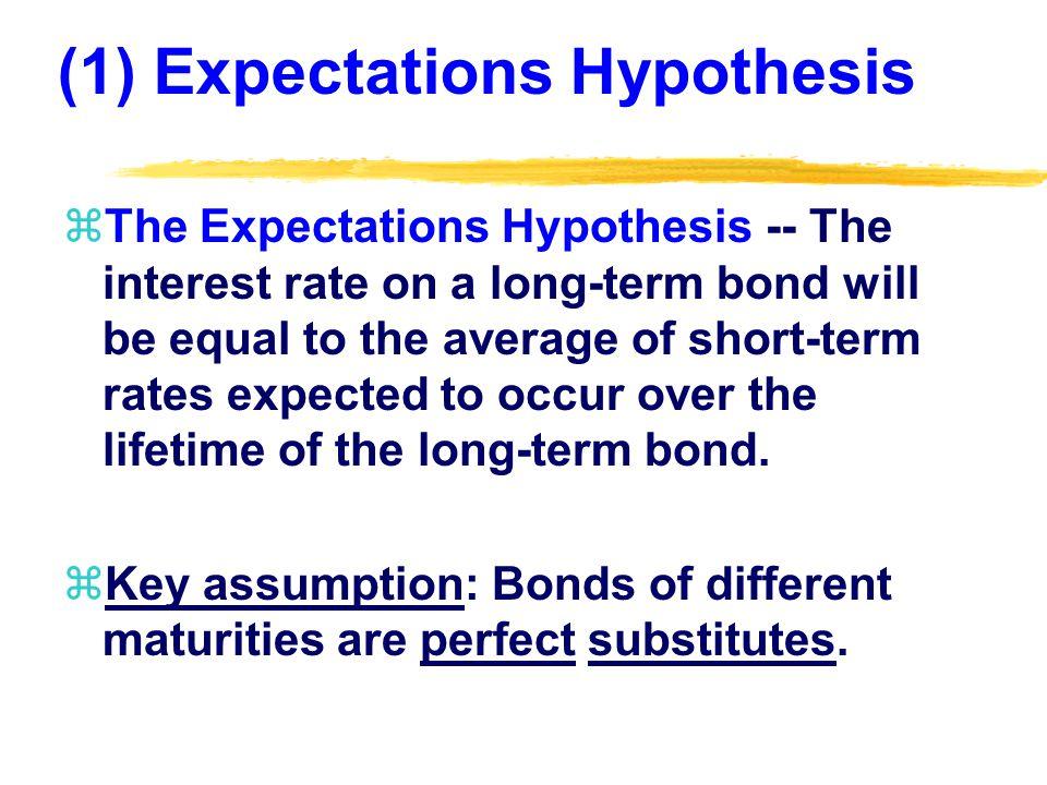 Preferred Habitat Hypothesis: Assumption zKey assumption -- Bonds of different maturities are close substitutes but not perfect substitutes.