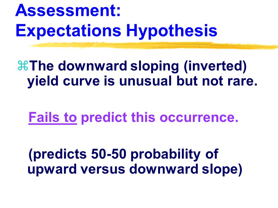 Expectations Hypothesis zInterest rates of bonds of all maturities move together (are positively correlated) Accurately predicts this occurrence.