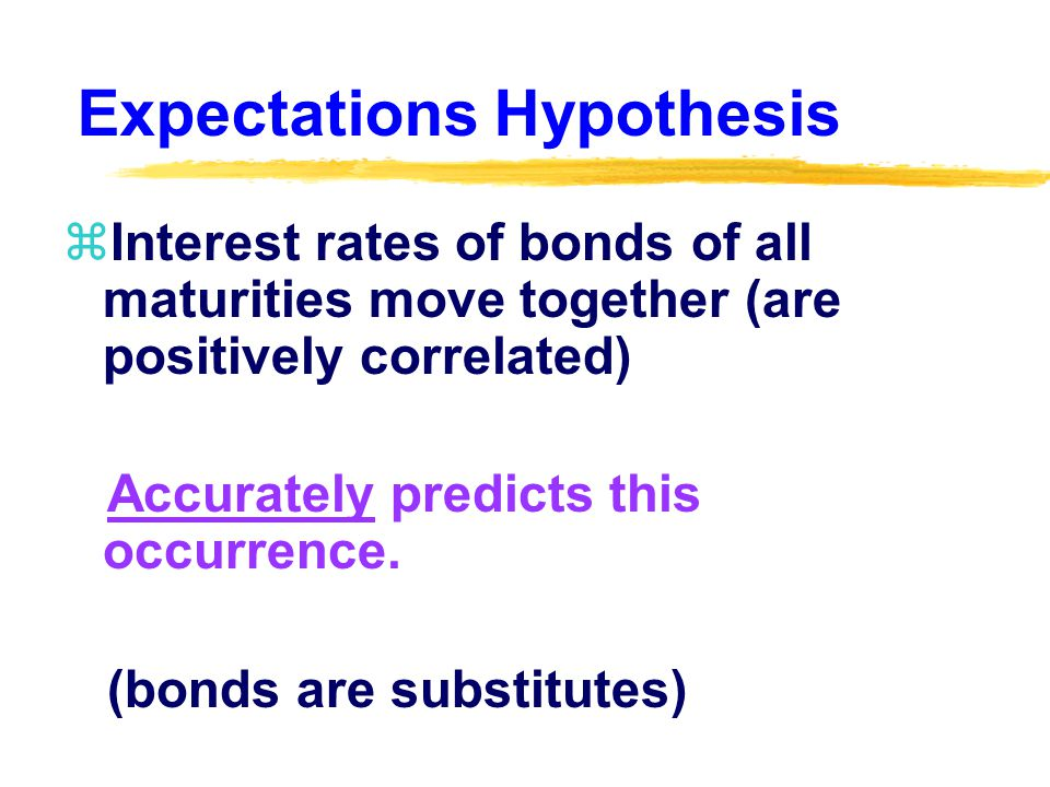 Preferred Habitat Hypothesis zInterest rates of bonds of all maturities move together (are positively correlated) Accurately predicts this occurrence.
