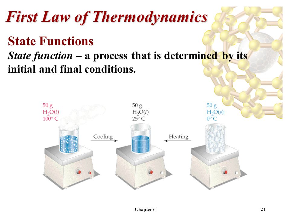 Chapter 621 State Functions State function – a process that is determined by its initial and final conditions. First Law of Thermodynamics