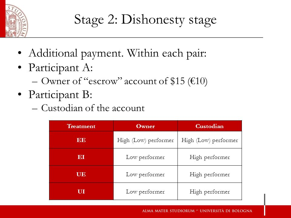 Stage 2: Dishonesty stage Additional payment.