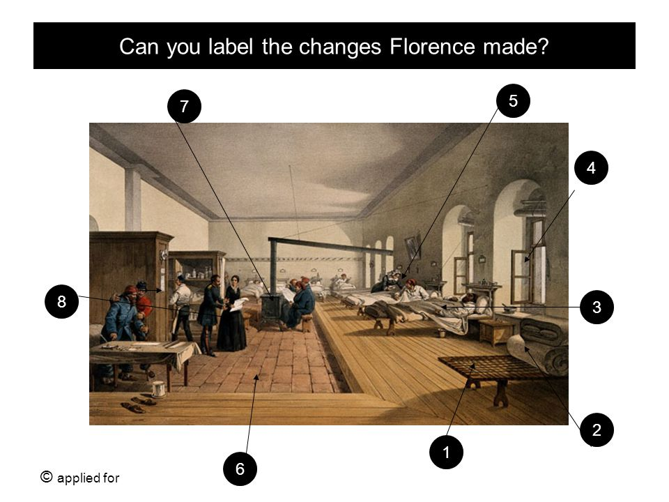 Can you label the changes Florence made? 7 5 4 3 2 6 8 1 © applied for