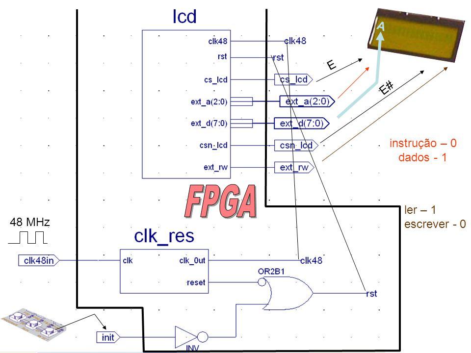 E E# A instrução – 0 dados - 1 ler – 1 escrever - 0 48 MHz