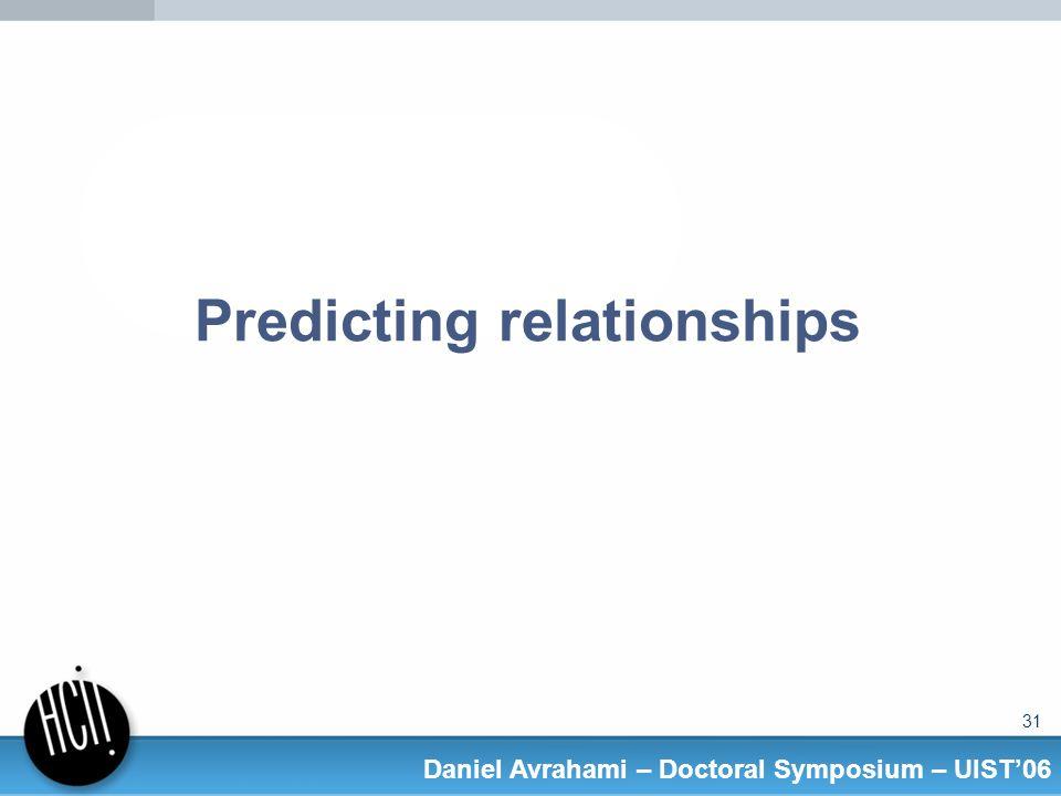 31 Daniel Avrahami – Doctoral Symposium – UIST06 Predicting relationships