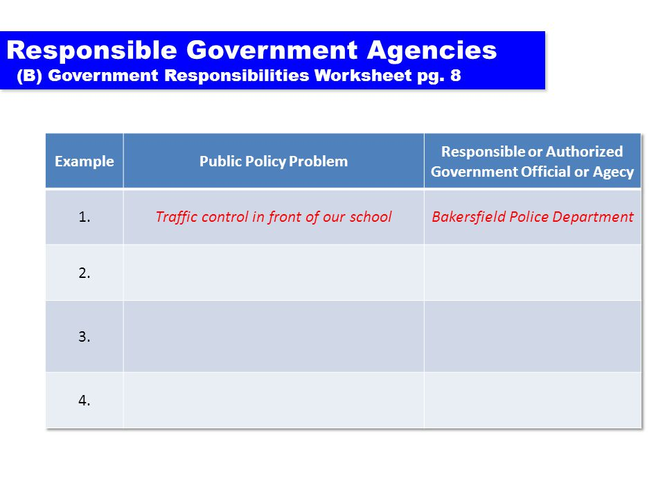 Responsible Government Agencies (B) Government Responsibilities Worksheet pg. 8 Responsible Government Agencies (B) Government Responsibilities Worksh