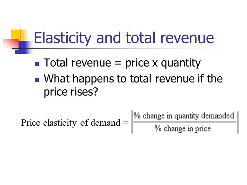 Elasticity and total revenue Total revenue = price x quantity What happens to total revenue if the price rises? Price elasticity of demand =