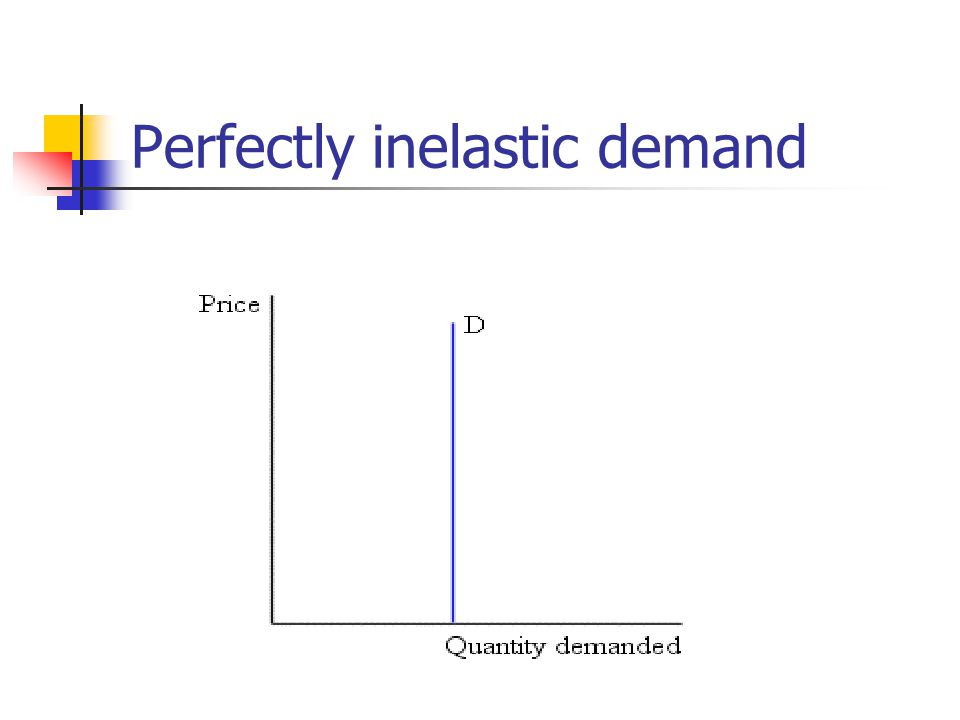 Elasticity & slope a price increase from $1 to $2 represents a 100% increase in price, a price increase from $2 to $3 represents a 50% increase in price, a price increase from $3 to $4 represents a 33% increase in price, and a price increase from $10 to $11 represents a 10% increase in price.