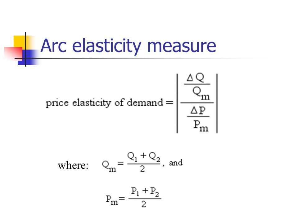Arc elasticity measure where: