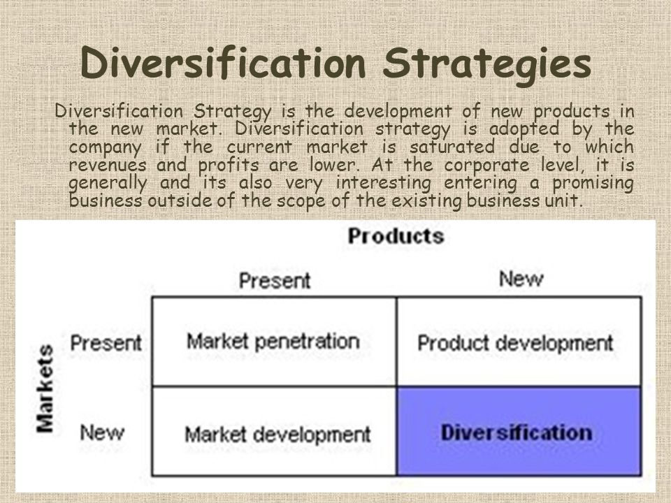 Diversification Strategies Diversification Strategy is the development of new products in the new market.