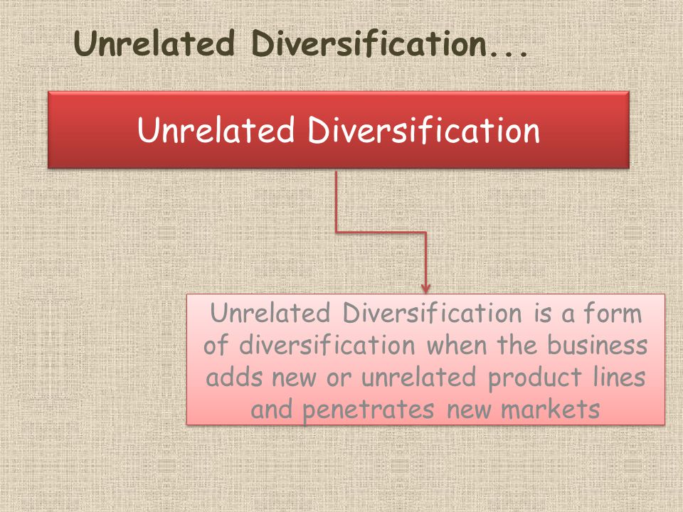 Unrelated Diversification Unrelated Diversification is a form of diversification when the business adds new or unrelated product lines and penetrates new markets Unrelated Diversification...