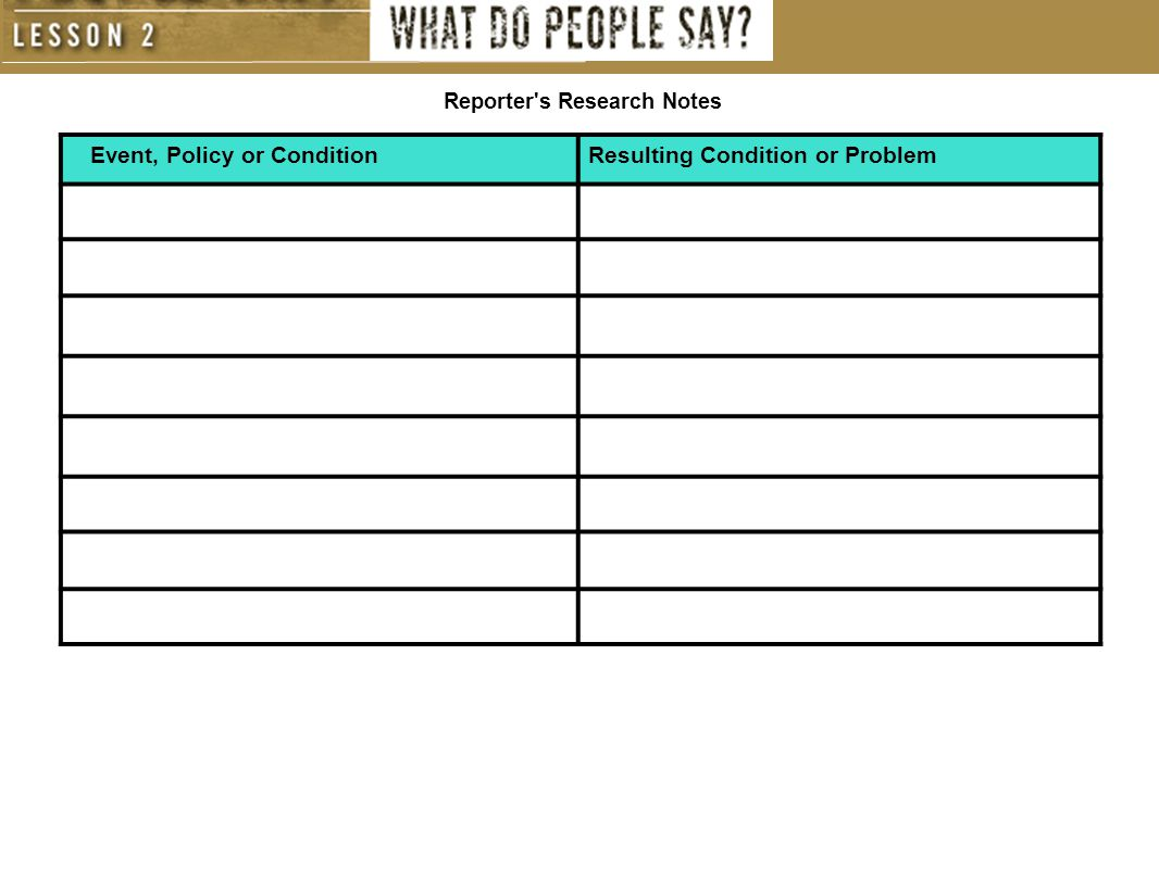 Event, Policy or ConditionResulting Condition or Problem Reporter's Research Notes