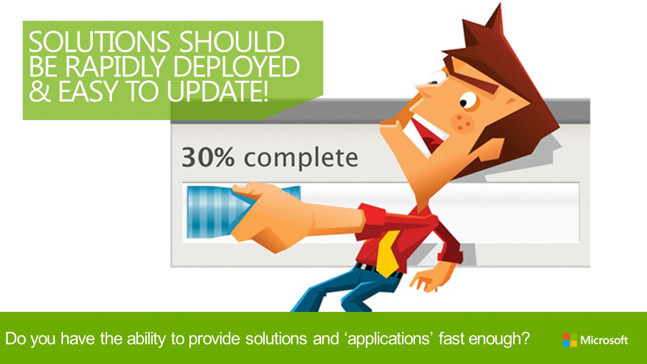 SOLUTIONS SHOULD BE RAPIDLY DEPLOYED & EASY TO UPDATE! Do you have the ability to provide solutions and applications fast enough?