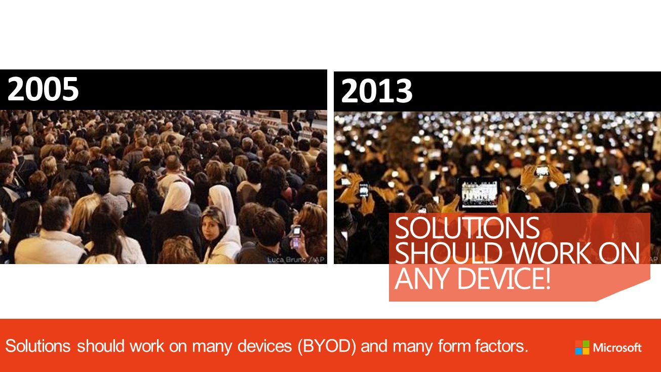 2005 2013 SOLUTIONS SHOULD WORK ON ANY DEVICE! Solutions should work on many devices (BYOD) and many form factors.