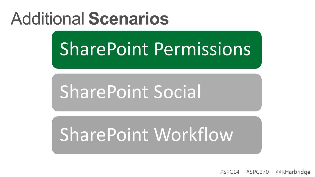 #SPC14 #SPC270 @RHarbridge SharePoint PermissionsSharePoint SocialSharePoint Workflow