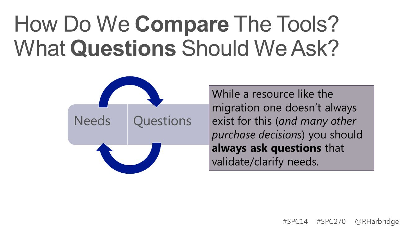 #SPC14 #SPC270 @RHarbridge NeedsQuestions While a resource like the migration one doesnt always exist for this (and many other purchase decisions) you