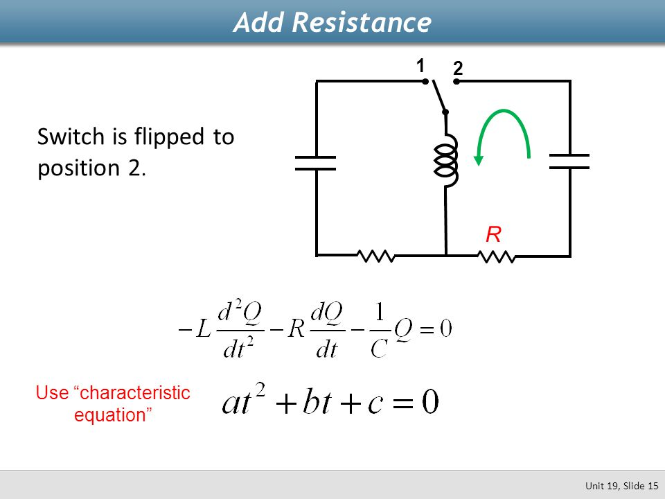 Add Resistance Unit 19, Slide 15 1 2 Switch is flipped to position 2. R Use characteristic equation