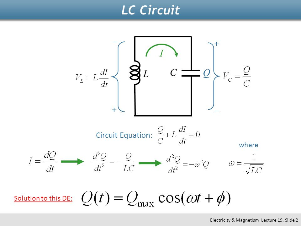 C I L Q LC Circuit Electricity & Magnetism Lecture 19, Slide 2 Circuit Equation: where Solution to this DE: