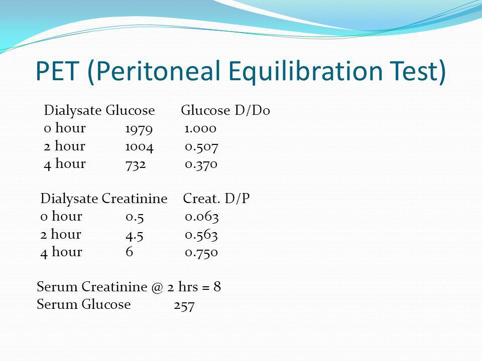 PET (Peritoneal Equilibration Test) Dialysate Glucose Glucose D/D0 0 hour1979 1.000 2 hour1004 0.507 4 hour732 0.370 Dialysate Creatinine Creat. D/P 0