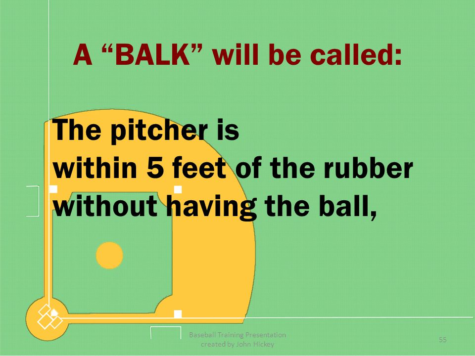 A BALK will be called: The pitcher is on or astride the rubber without having the ball, 54 Baseball Training Presentation created by John Hickey