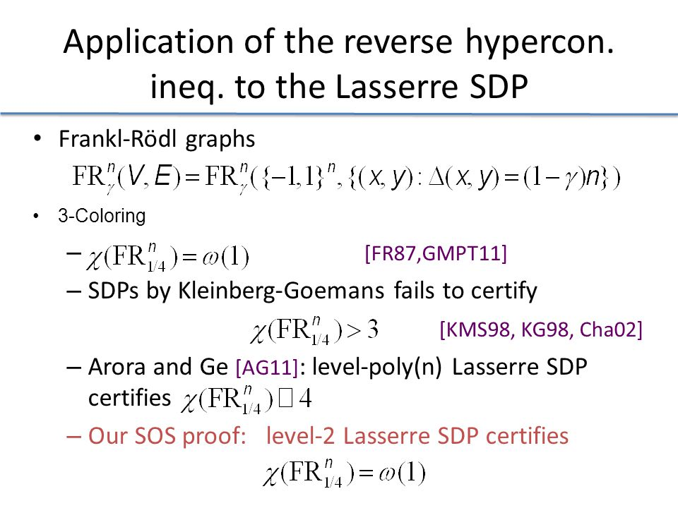 Application of the reverse hypercon. ineq.