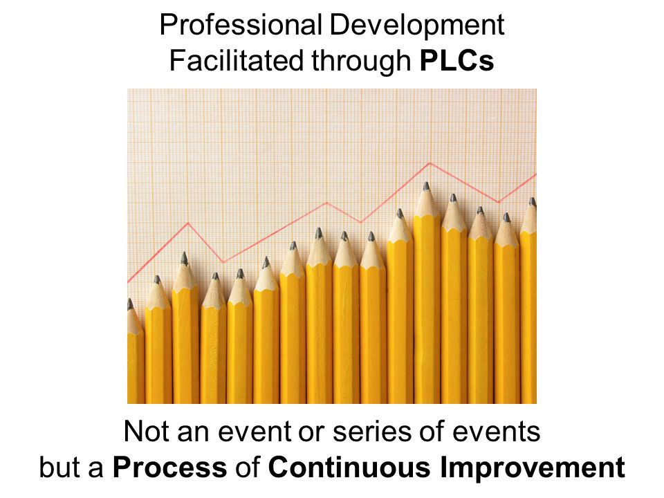 Professional Development Facilitated through PLCs Not an event or series of events but a Process of Continuous Improvement,