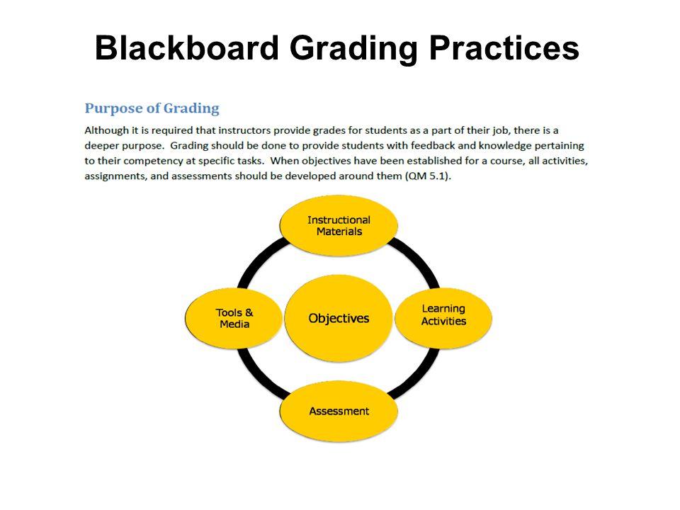 Blackboard Grading Practices