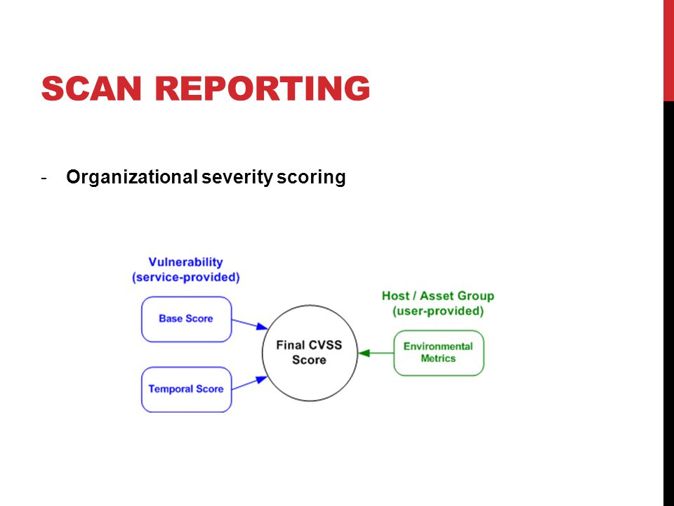 SCAN REPORTING -Organizational severity scoring