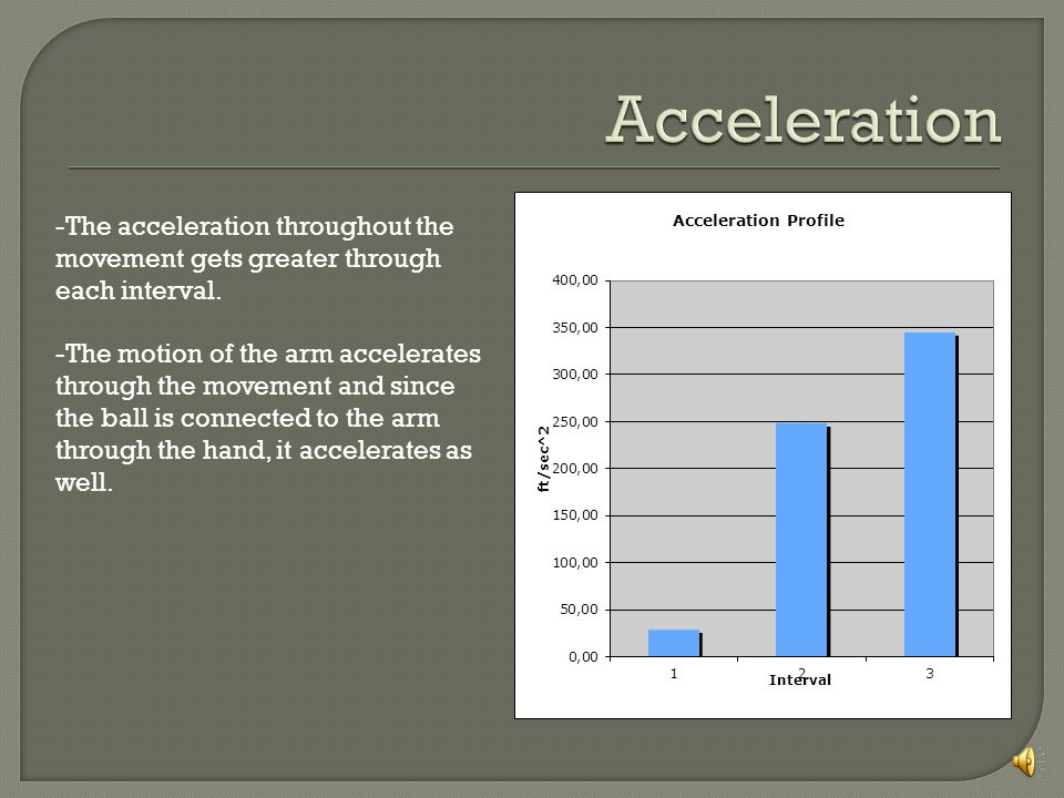 -The acceleration throughout the movement gets greater through each interval.