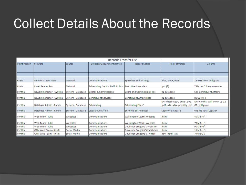 Collect Details About the Records