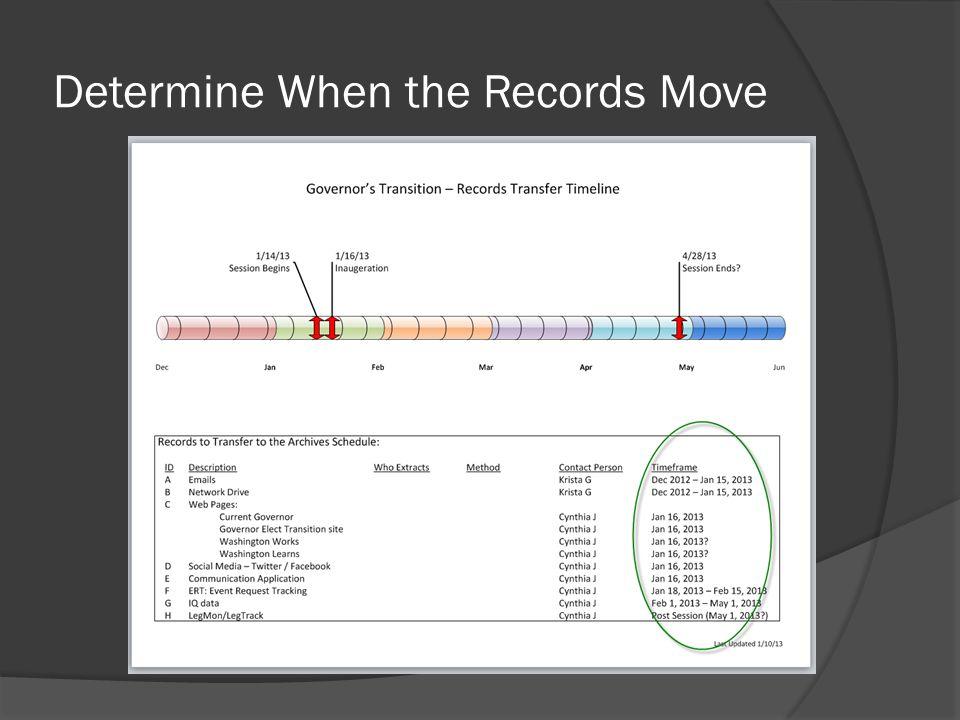 Determine When the Records Move