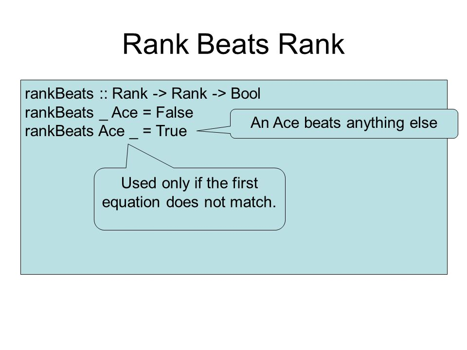 Rank Beats Rank rankBeats :: Rank -> Rank -> Bool rankBeats _ Ace = False rankBeats Ace _ = True Used only if the first equation does not match.