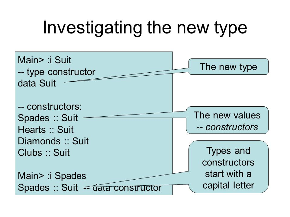 Investigating the new type Main> :i Suit -- type constructor data Suit -- constructors: Spades :: Suit Hearts :: Suit Diamonds :: Suit Clubs :: Suit Main> :i Spades Spades :: Suit -- data constructor The new type The new values -- constructors Types and constructors start with a capital letter