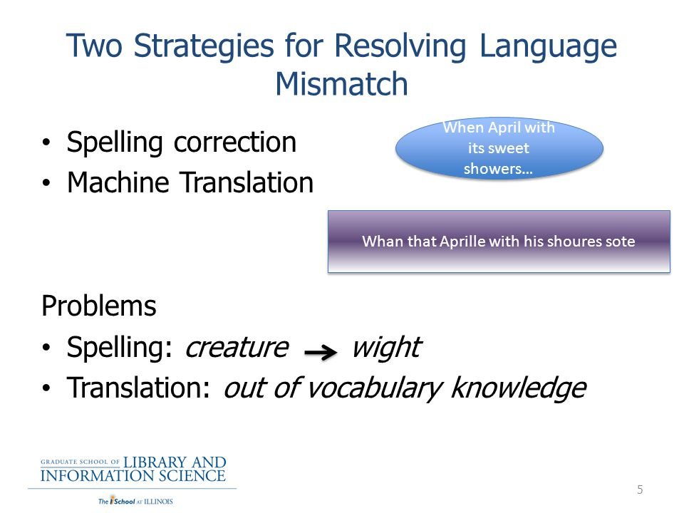 Two Strategies for Resolving Language Mismatch Spelling correction Machine Translation Problems Spelling: creature wight Translation: out of vocabular