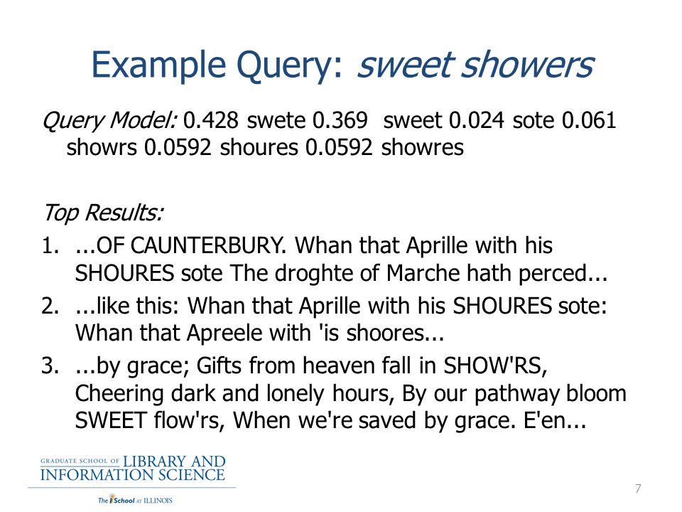 Example Query: sweet showers Query Model: 0.428 swete 0.369 sweet 0.024 sote 0.061 showrs 0.0592 shoures 0.0592 showres Top Results: 1....OF CAUNTERBU