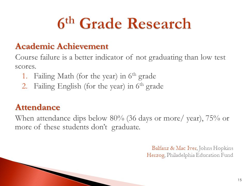 15 6 th Grade Research Academic Achievement Course failure is a better indicator of not graduating than low test scores.