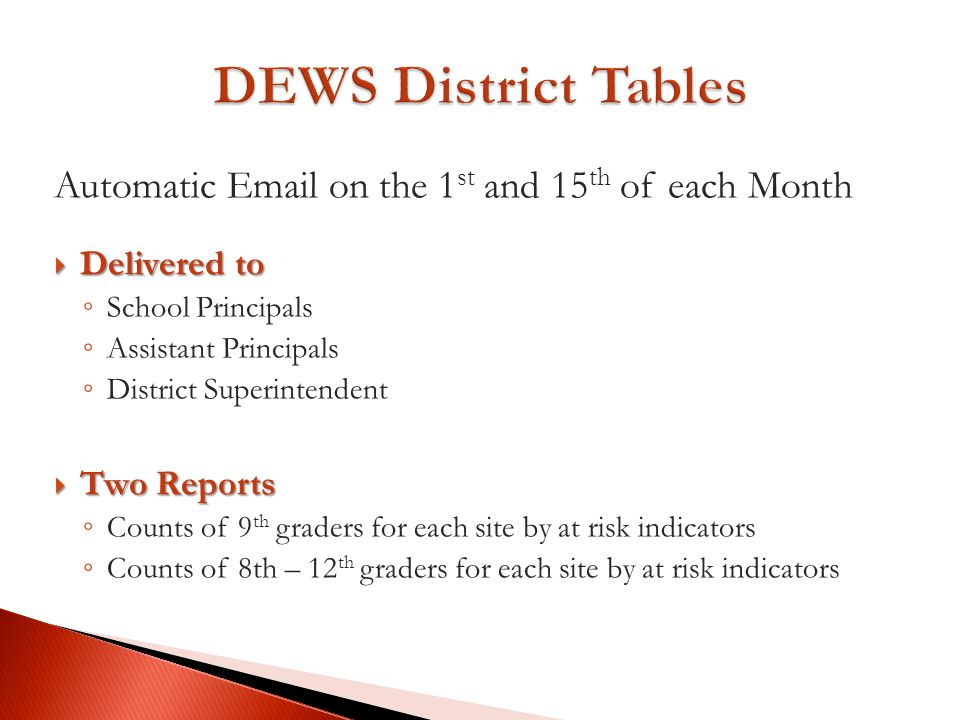 Automatic Email on the 1 st and 15 th of each Month Delivered to Delivered to School Principals Assistant Principals District Superintendent Two Reports Two Reports Counts of 9 th graders for each site by at risk indicators Counts of 8th – 12 th graders for each site by at risk indicators