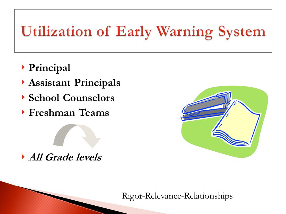 Principal Assistant Principals School Counselors Freshman Teams All Grade levels Rigor-Relevance-Relationships