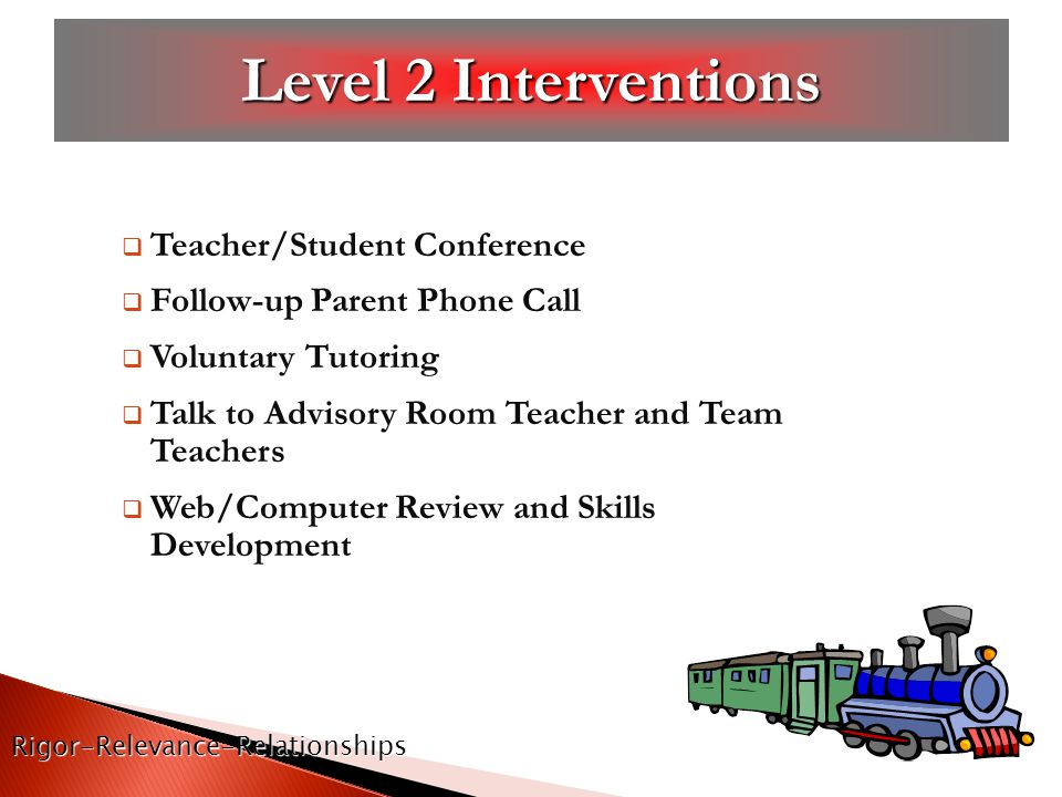Teacher/Student Conference Follow-up Parent Phone Call Voluntary Tutoring Talk to Advisory Room Teacher and Team Teachers Web/Computer Review and Skills Development Level 2 Interventions Rigor-Relevance-Relationships
