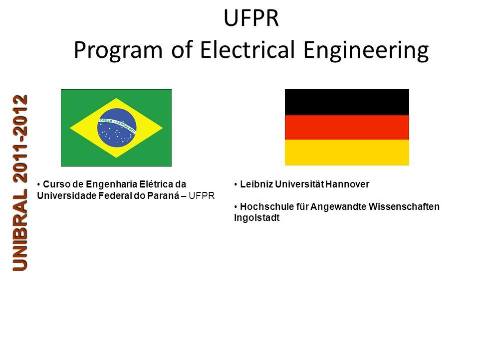 UNIBRAL 2011-2012 Leibniz Universität Hannover Hochschule für Angewandte Wissenschaften Ingolstadt Curso de Engenharia Elétrica da Universidade Federa