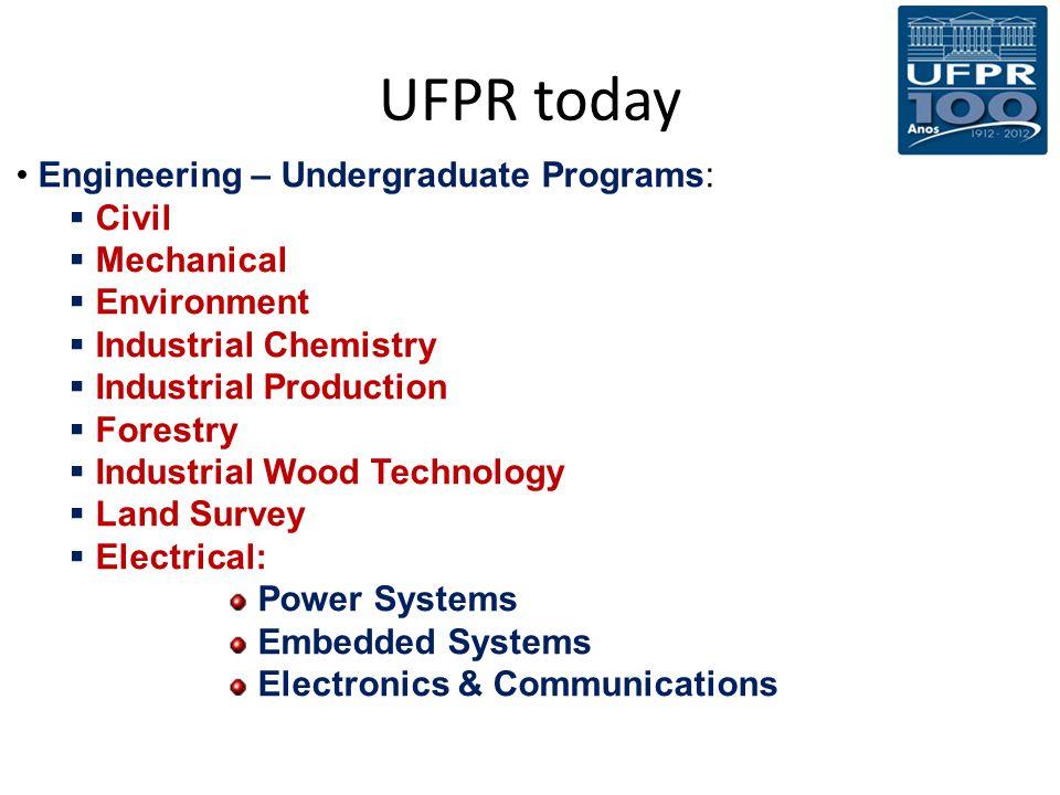 UFPR today Engineering – Undergraduate Programs: Civil Mechanical Environment Industrial Chemistry Industrial Production Forestry Industrial Wood Tech