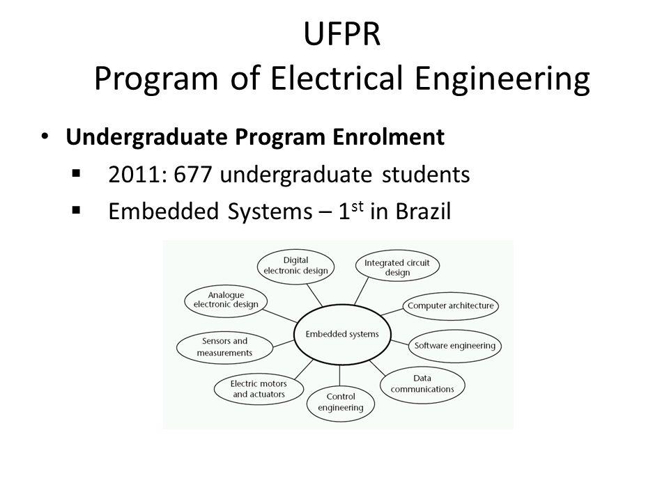 UFPR Program of Electrical Engineering Undergraduate Program Enrolment 2011: 677 undergraduate students Embedded Systems – 1 st in Brazil