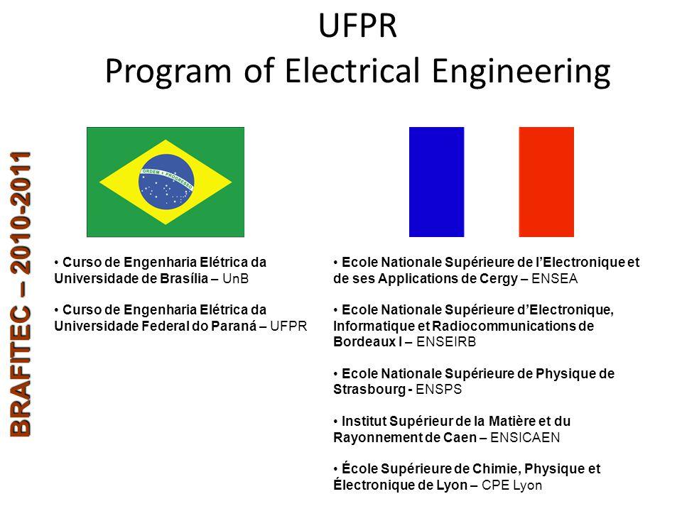 BRAFITEC – 2010-2011 Ecole Nationale Supérieure de lElectronique et de ses Applications de Cergy – ENSEA Ecole Nationale Supérieure dElectronique, Inf